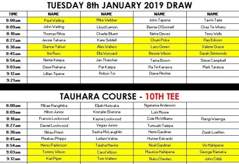 Tauhara Draw Tuesday